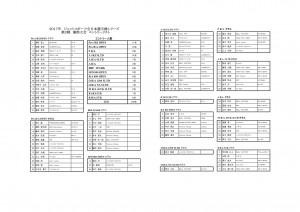 第二戦 エントリー表(JPEG)